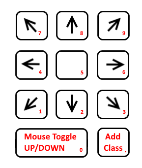 AutoHotkey Script for Precision Hotkey Mouse Movement in