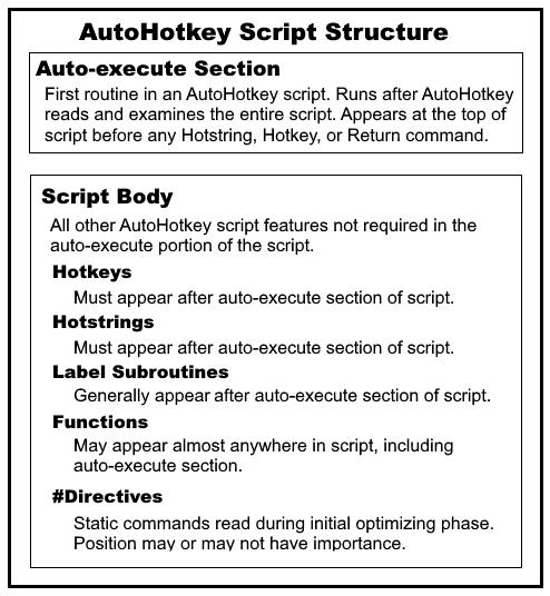 AutoHotkeyScriptStructure